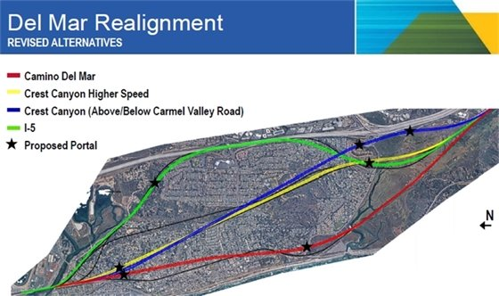 tunnel alignments