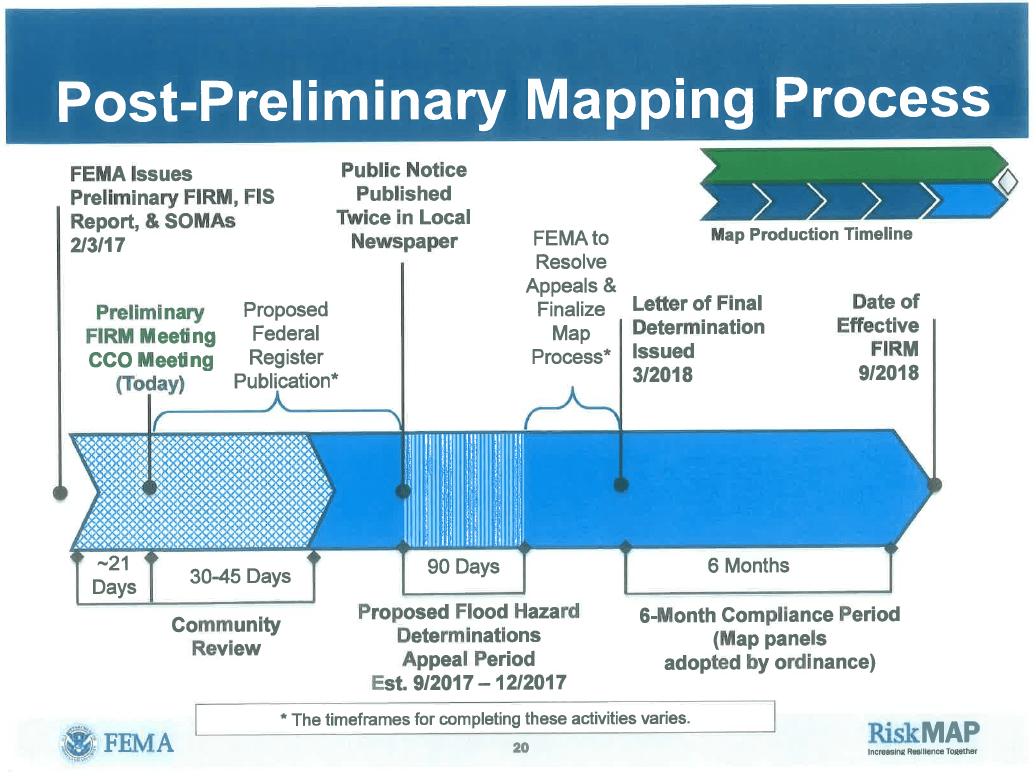 FEMA CCAMP Project Del Mar CA Official Website - Fema base flood elevation map